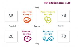 Net Vitality Score Subvention